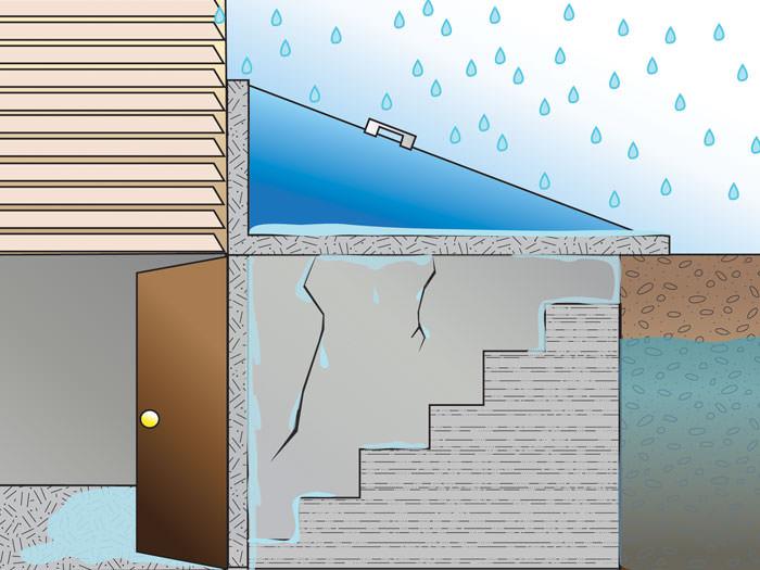 Flooded Basement Stairways Fixed Near Rochester